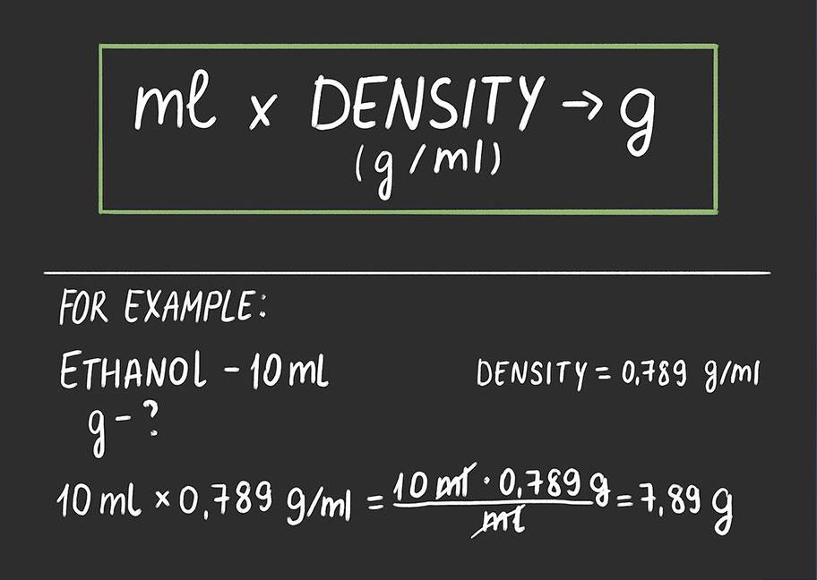Công thức quy đổi từ lít sang kg