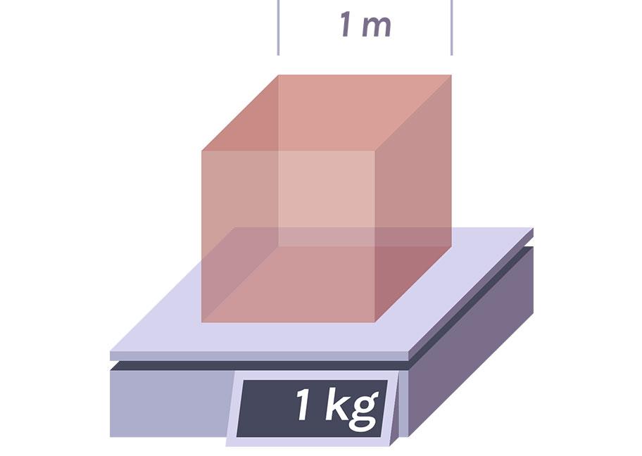 Hình ảnh biểu thị khái niệm kg